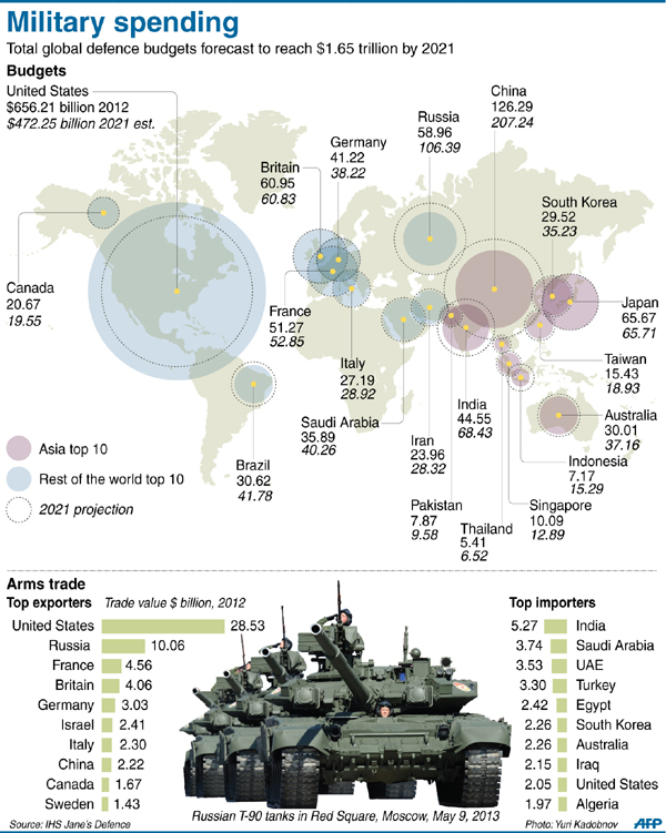 Myanmar VS Indonesia Military Power Comparison 2016 - 2017 ...  Indonesian Military Strength