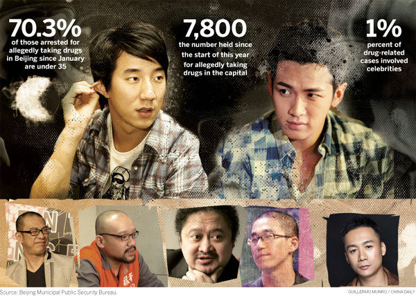 drug abuse in hk Teen drug use in hong kongflv omgmrpang  hong kong's youth are embracing cannabis despite strict  3 teen thugs jump fellow classmate for snitching on them selling drugs - duration: 5.