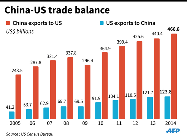 an introduction to the us trade deficit Introduction[edit] the country has trade relations with many other countries  in  2016 united states current account balance was.